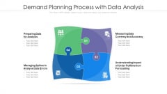 Demand Planning Process With Data Analysis Ppt Gallery Graphics Pictures PDF
