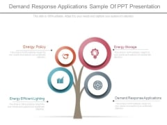 Demand Response Applications Sample Of Ppt Presentation