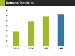 Demand Statistics Ppt PowerPoint Presentation Pictures Slides