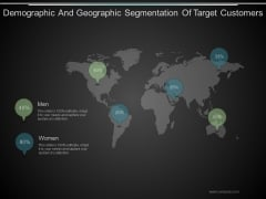 Demographic And Geographic Segmentation Of Target Customers Ppt PowerPoint Presentation Outline