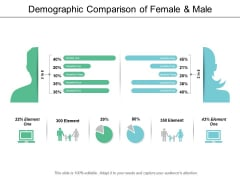Demographic Comparison Of Female And Male Ppt PowerPoint Presentation Professional Themes