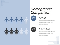 Demographic Comparison Ppt PowerPoint Presentation Picture