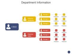 Department Information Ppt PowerPoint Presentation Icon Skills