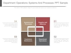 Department Operations Systems And Processes Ppt Sample