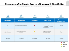 Department Wise Disaster Recovery Strategy With Direct Action Ppt PowerPoint Presentation File Picture PDF