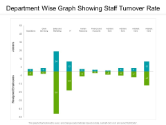 Department Wise Graph Showing Staff Turnover Rate Ppt PowerPoint Presentation Gallery Outfit PDF