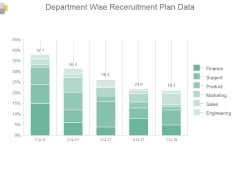 Department Wise Recruitment Plan Data Ppt Infographics