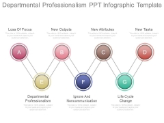 Departmental Professionalism Ppt Infographic Template