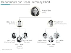 Departments And Team Hierarchy Chart Ppt PowerPoint Presentation Styles