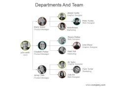 Departments And Team Ppt PowerPoint Presentation Infographics