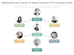 Departments And Teams For Sales Promotion Ppt Examples Slides