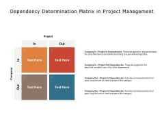 Dependency Determination Matrix In Project Management Ppt PowerPoint Presentation Show Example