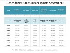 Dependency Structure For Projects Assessment Ppt PowerPoint Presentation Pictures Graphics Example PDF