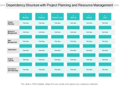 Dependency Structure With Project Planning And Resource Management Ppt PowerPoint Presentation Show Layouts PDF