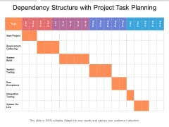Dependency Structure With Project Task Planning Ppt PowerPoint Presentation Infographics Backgrounds PDF