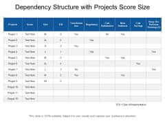 Dependency Structure With Projects Score Size Ppt PowerPoint Presentation Pictures Deck PDF