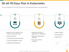 Deploying Docker Container And Kubernetes Within Organization 30 60 90 Days Plan In Kubernetes Ppt PowerPoint Presentation Slides Backgrounds PDF