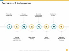 Deploying Docker Container And Kubernetes Within Organization Features Of Kubernetes Ppt PowerPoint Presentation Professional Layout Ideas PDF
