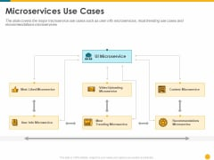 Deploying Docker Container And Kubernetes Within Organization Microservices Use Cases Ppt PowerPoint Presentation Infographics Graphics Design PDF