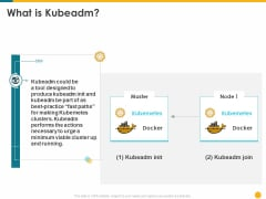 Deploying Docker Container And Kubernetes Within Organization What Is Kubeadm Ppt PowerPoint Presentation Model Inspiration PDF
