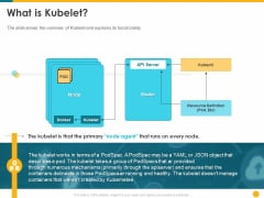 Deploying Docker Container And Kubernetes Within Organization What Is Kubelet Ppt PowerPoint Presentation Slides Show PDF