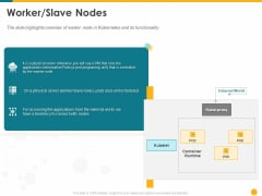 Deploying Docker Container And Kubernetes Within Organization Worker Slave Nodes Ppt PowerPoint Presentation Inspiration Outline PDF