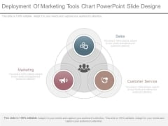 Deployment Of Marketing Tools Chart Powerpoint Slide Designs
