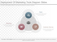Deployment Of Marketing Tools Diagram Slides