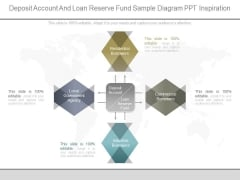 Deposit Account And Loan Reserve Fund Sample Diagram Ppt Inspiration