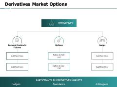 Derivatives Market Options Ppt PowerPoint Presentation Ideas Grid