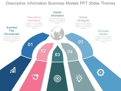 Descriptive Information Business Models Ppt Slides Themes