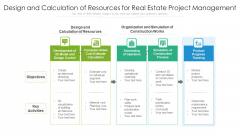 Design And Calculation Of Resources For Real Estate Project Management Ppt PowerPoint Presentation Icon Brochure PDF