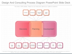 Design And Consulting Process Diagram Powerpoint Slide Deck