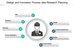 Design And Innovation Process Idea Research Planning Ppt PowerPoint Presentation Summary Portrait