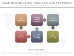 Design Development New Product Chart Good Ppt Example