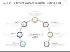 Design Fulfilment System Template Example Of Ppt
