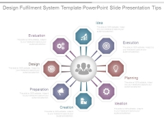 Design Fulfilment System Template Powerpoint Slide Presentation Tips