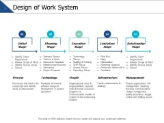 Design Of Work System Planning Ppt PowerPoint Presentation Summary Files