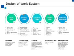 Design Of Work System Ppt PowerPoint Presentation Inspiration Information