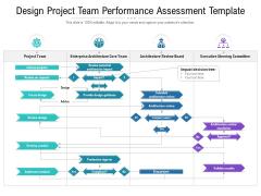 Design Project Team Performance Assessment Template Ppt PowerPoint Presentation Portfolio Graphic Tips PDF