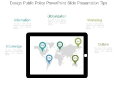 Design Public Policy Powerpoint Slide Presentation Tips