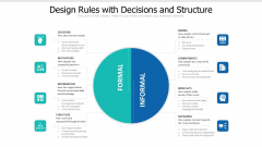 Design Rules With Decisions And Structure Ppt PowerPoint Presentation File Graphics Example PDF