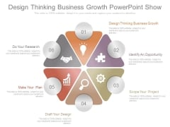 Design Thinking Business Growth Powerpoint Show