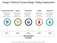 Design Thinking Process Design Testing Deployment Ppt PowerPoint Presentation Inspiration Skills