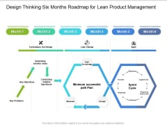 Design Thinking Six Months Roadmap For Lean Product Management Rules