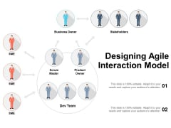 Designing Agile Interaction Model Ppt PowerPoint Presentation Gallery Background PDF