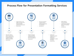 Designing And Editing Solutions Process Flow For Presentation Formatting Services Professional PDF