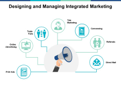 Designing And Managing Integrated Management Ppt PowerPoint Presentation Summary Outfit