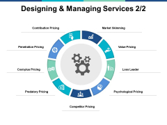 Designing And Managing Services Business Ppt PowerPoint Presentation Show Vector