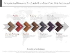 Designing And Managing The Supply Chain Powerpoint Slide Background